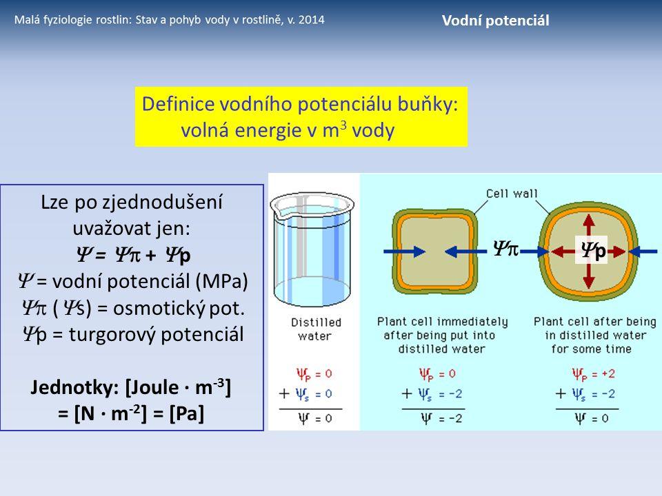 Jednotky: [Joule · m-3] = [N · m-2] = [Pa]